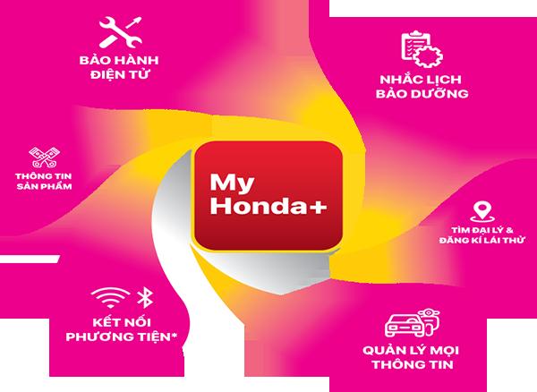 Bảo hành điện tử MY HONDA +