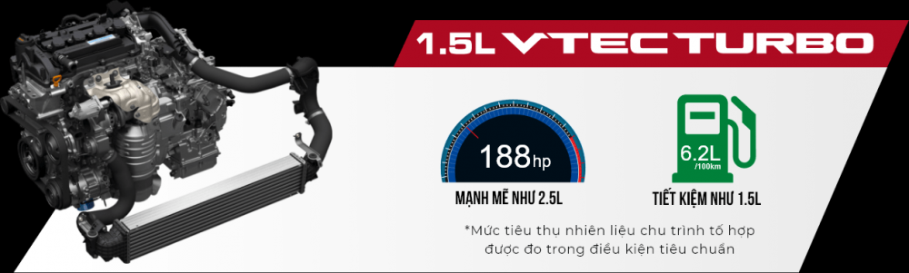 Dong-co-Vtec-Turbo
